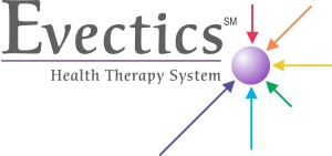 Evectics. An Entirely New Approach to Healthcare The most effective natural techniques combined into individualized safe and healthy solutions for your health problems.