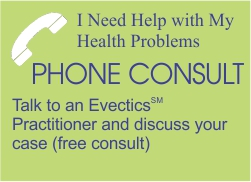 Phone Consult Button