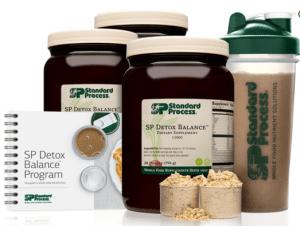 Detox Balance Kit