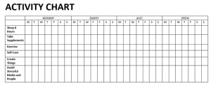 Covid Family Chart