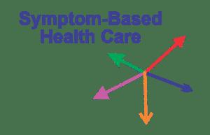 Symptom-Based Health Care